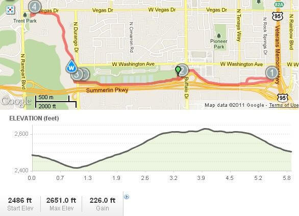Resolution Run Course & Elevation