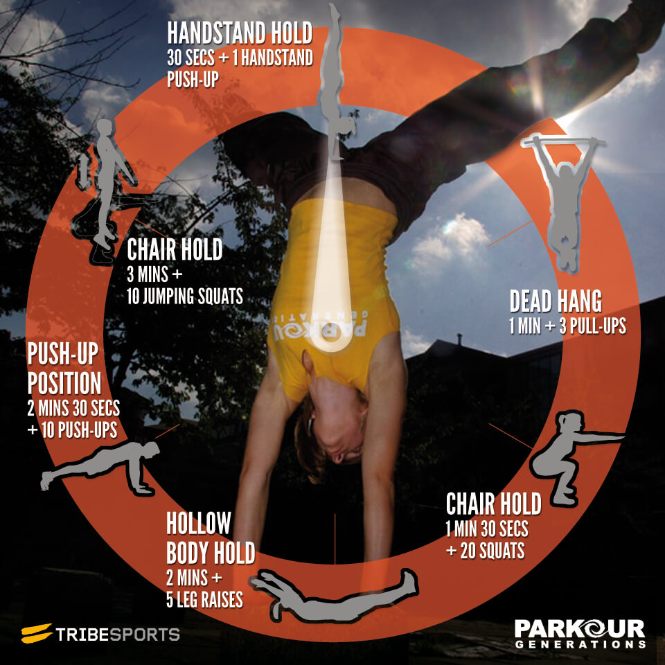 Tribesports Parkour workout