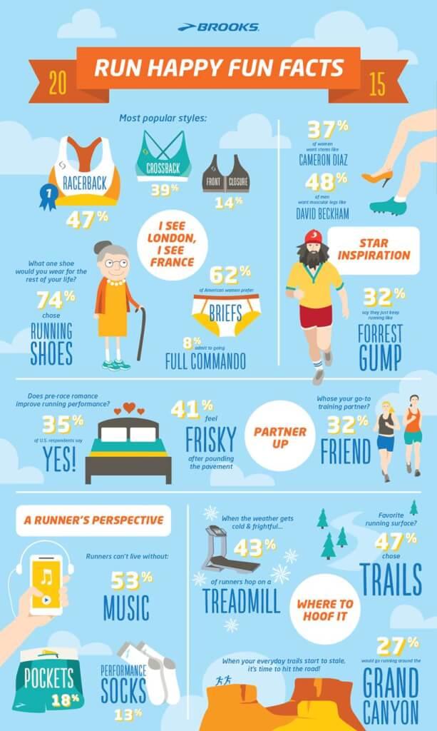 brooks-running-day-2015-infographic