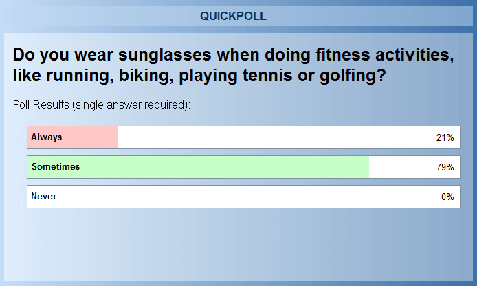 uv-wear-sunglasses-when-running-poll